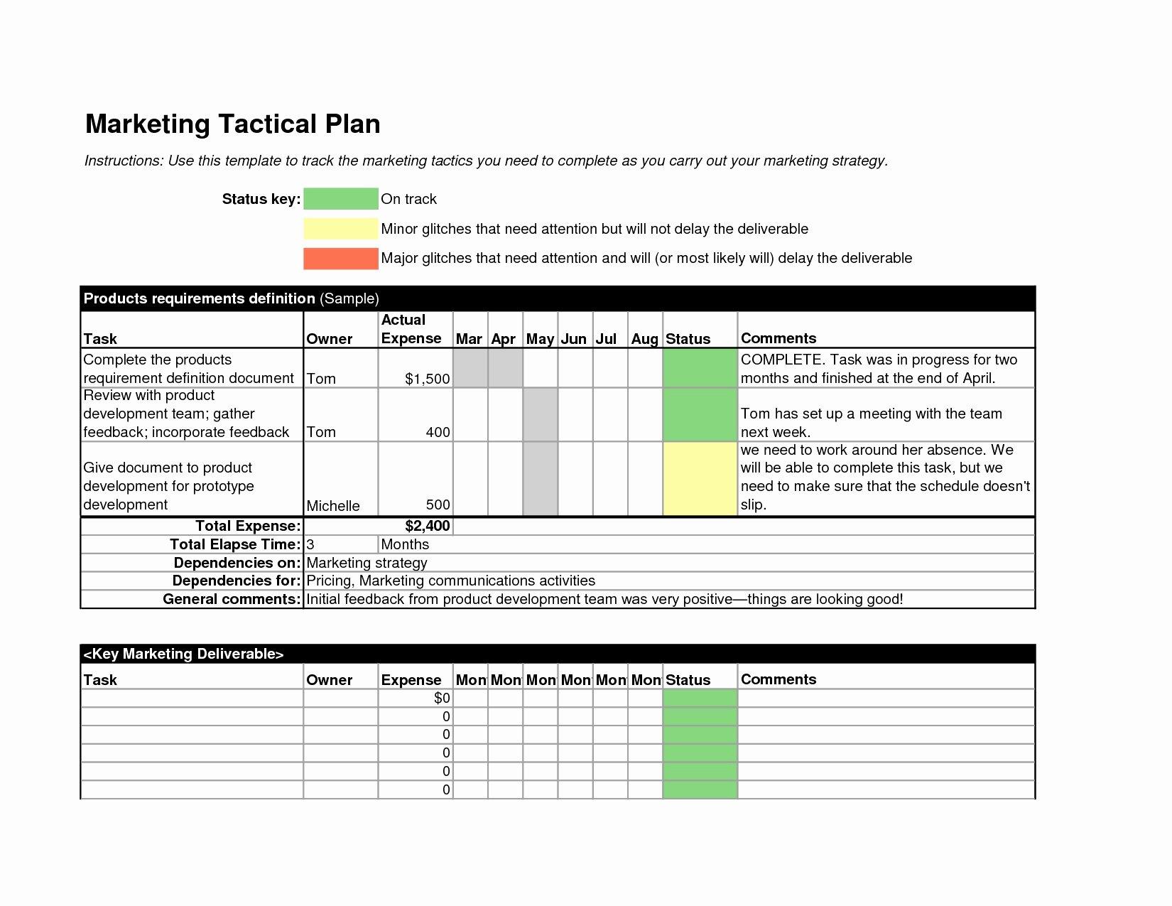 Ecommerce Business Plan Template Lovely 9 E Merce Marketing Plan Examples Pdf