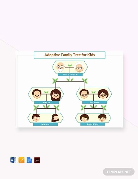 Editable Genogram Template Awesome Free Medical Genogram Template Download 58 Family Trees