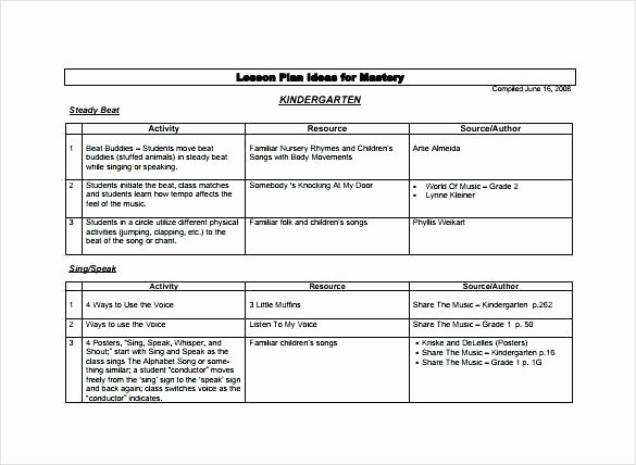 Edtpa Lesson Plan Template Beautiful Special Education Lesson Plan Template – Carpatyfo