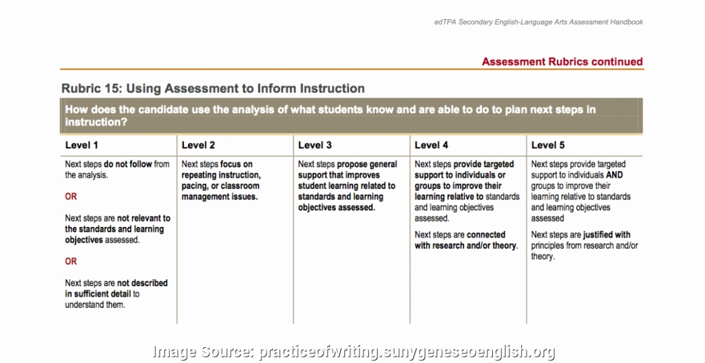 Edtpa Lesson Plan Template Elegant Edtpa Task E Lesson Planning Template Early Childhood