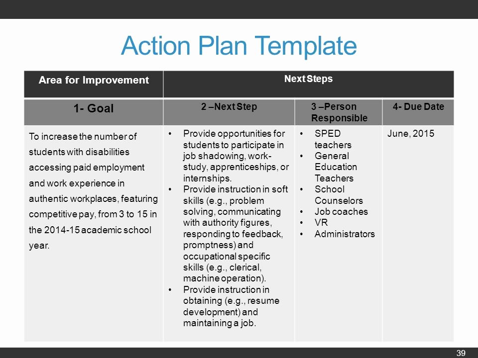 Educational Action Plan Template Beautiful 11th Annual Nde Transition Conference Ppt Video Online