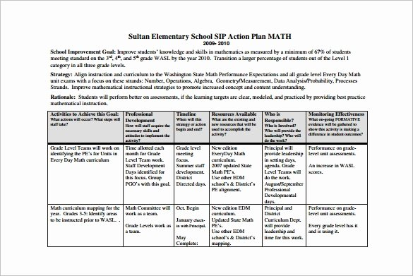 Educational Action Plan Template Elegant 11 School Action Plan Templates Word Pdf