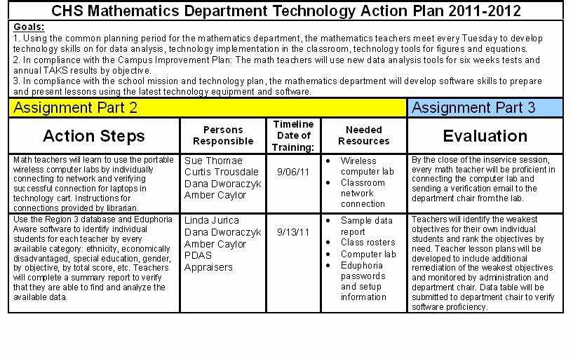Educational Action Plan Template Inspirational Dwk S Educational Leadership Journeys Chs Math Dept