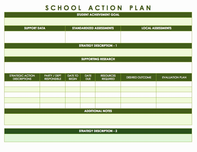 Educational Action Plan Template Lovely Free Action Plan Templates Smartsheet