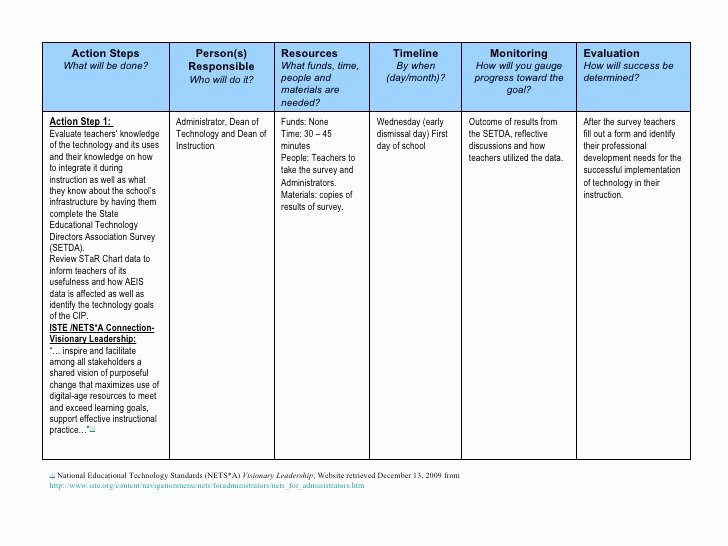 Educational Action Plan Template New Technology Action Plan
