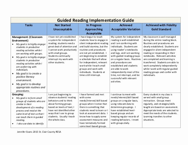 Ehr Implementation Plan Template Best Of Guided Reading Implementation Guide