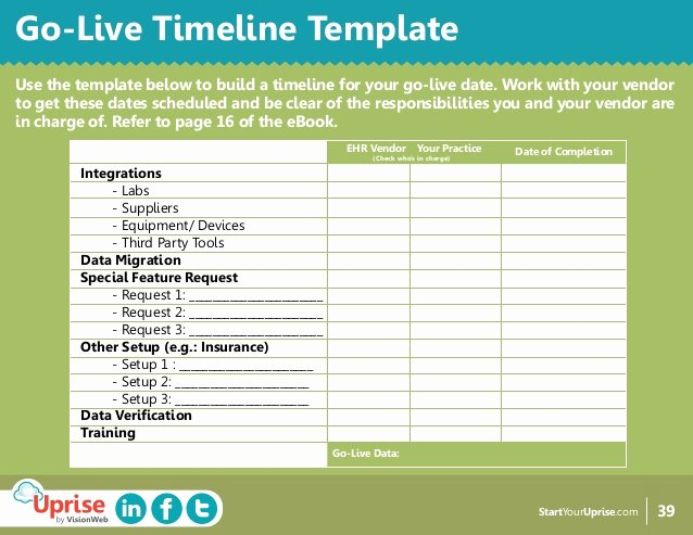 Ehr Implementation Plan Template Elegant [ebook] Ehr Implementation the Ultimate Guide to Change