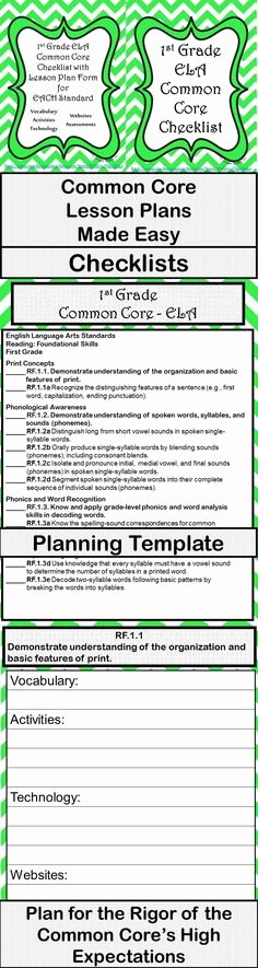 Ela Lesson Plan Template Inspirational Mon Core On Pinterest