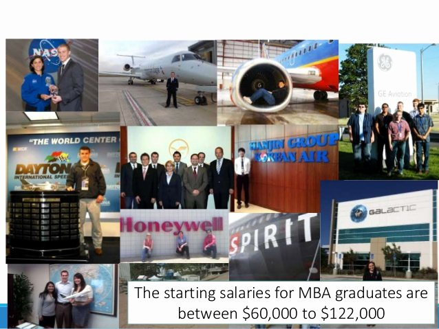 Embry Riddle Letter Of Recommendation Best Of Webinar Ms and Mba Programs From Embry Riddle