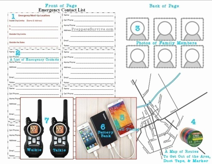 Emergency Communication Plan Template Unique What Should An Emergency Plan Include Preppers Survive