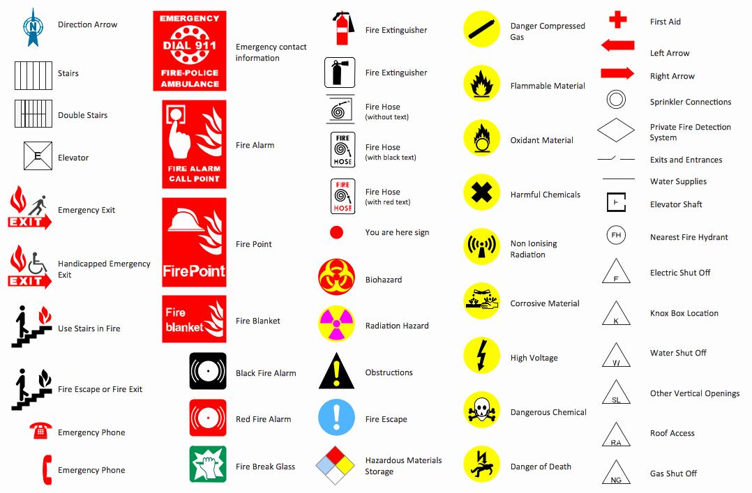 Emergency Evacuation Plan Template Fresh Fire Evacuation Plan Template