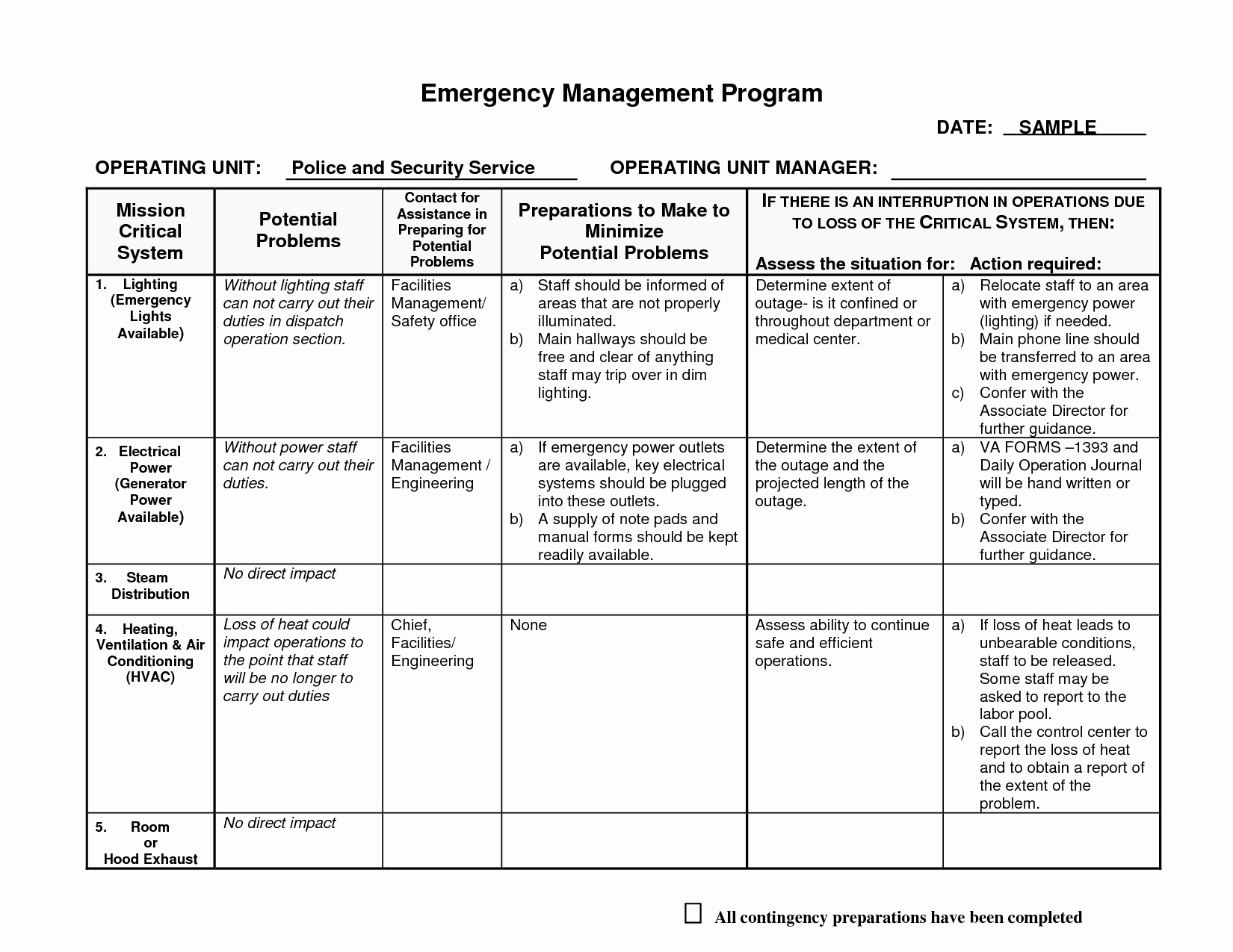 Emergency Management Plan Template Inspirational Best S Of Program Plan Outline Sample Work Plan