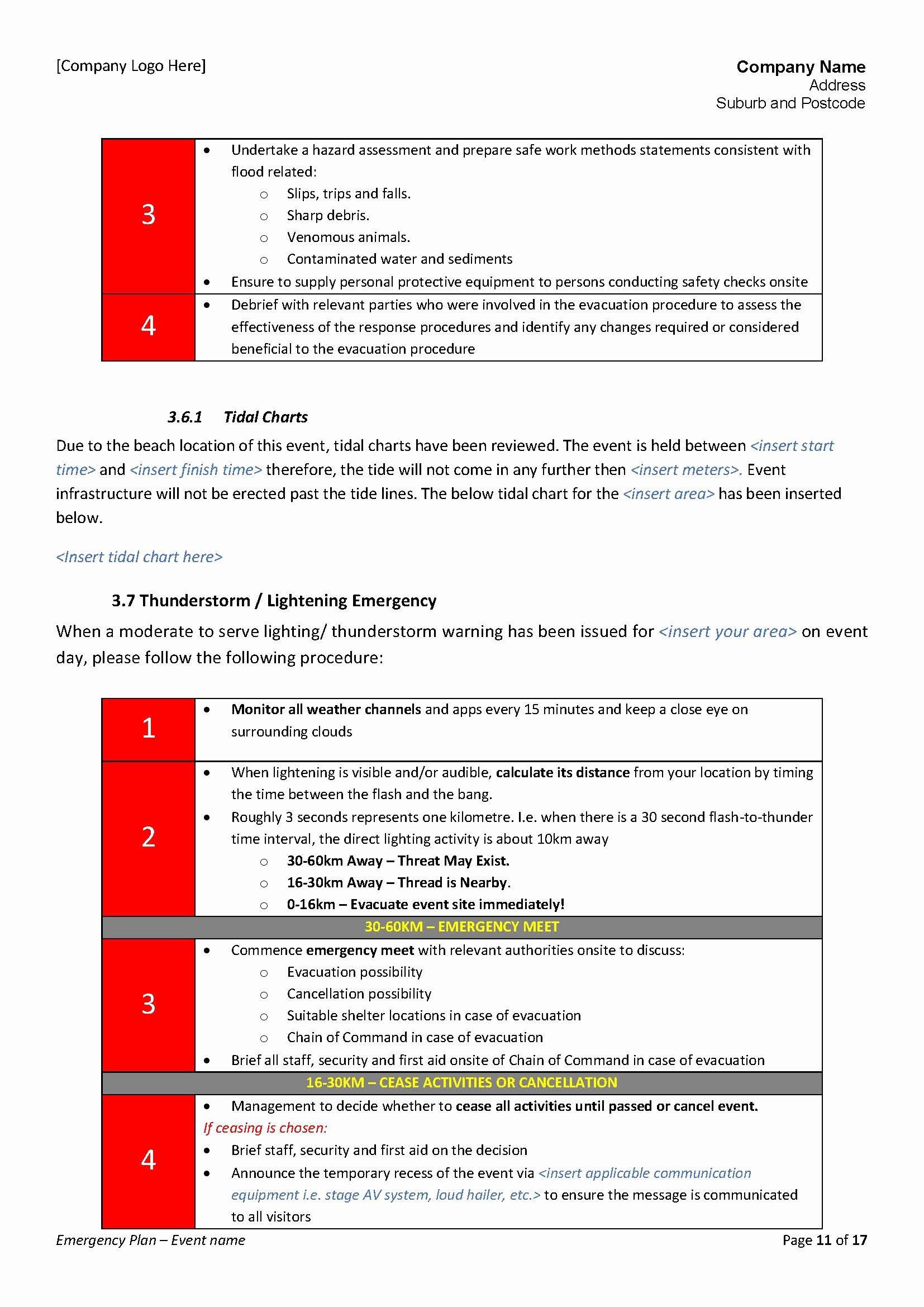 Emergency Management Plan Template Lovely event Management Plan Bundle Create Impressive Plans the