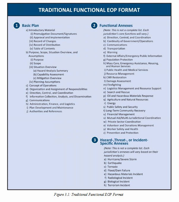 Emergency Management Plan Template New Fema Emergency Response Plan Template Us Department