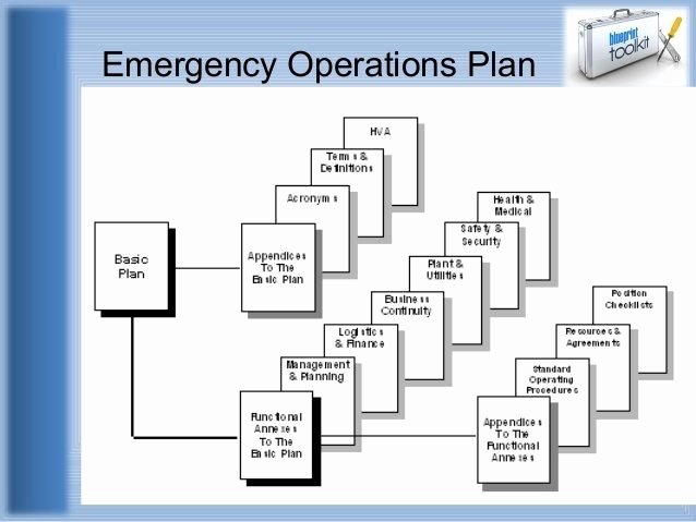 Emergency Operations Plan Template Unique Emergency Operations Plan Template
