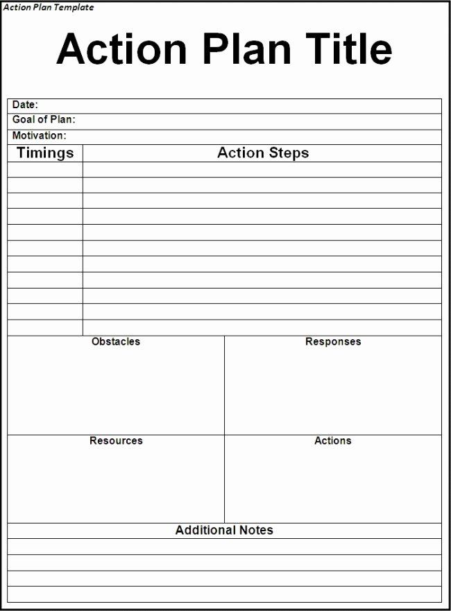Employee Action Plan Template Fresh Interesting Action Plan Template Word Example with Title