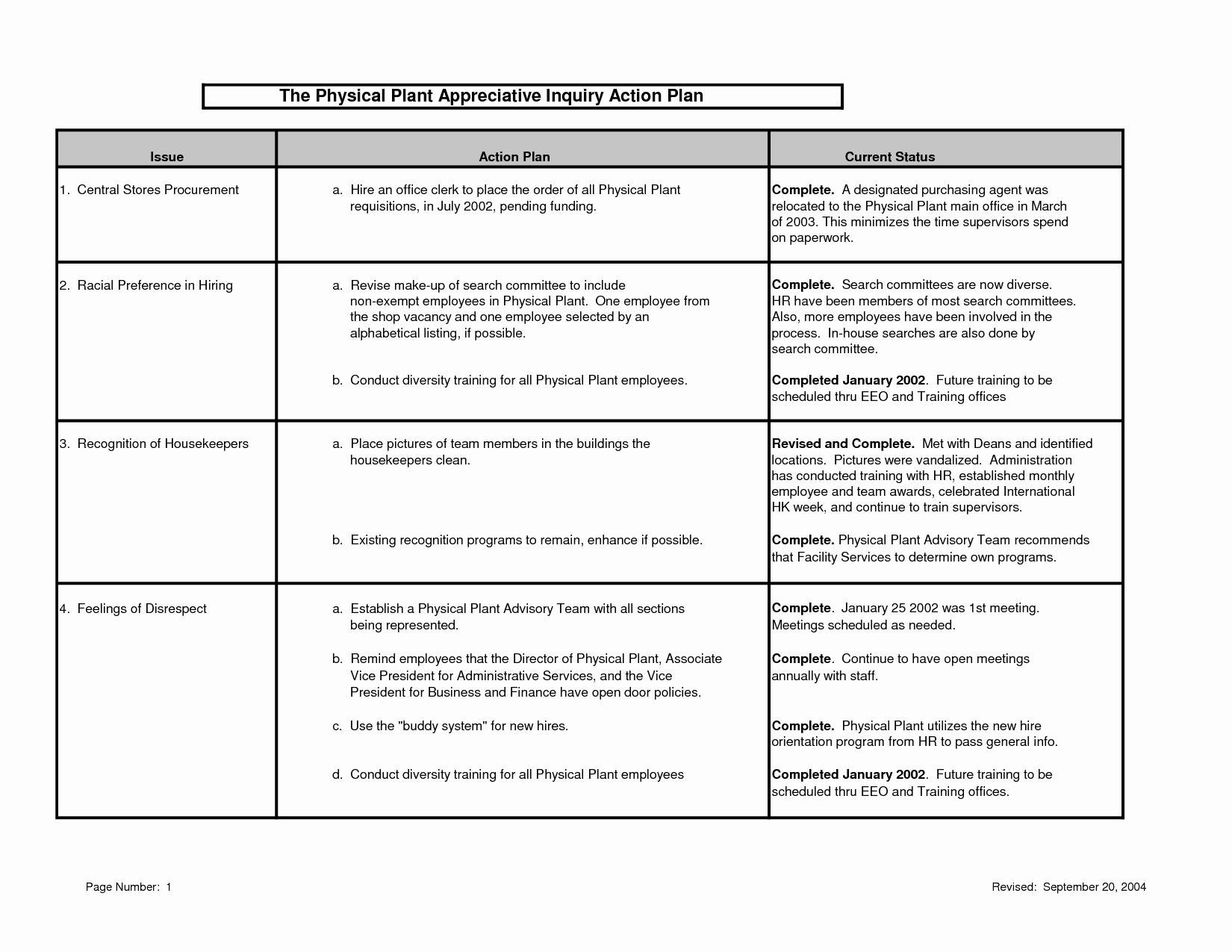 Employee Action Plan Template New 011 Sample Employee Action Plan Work Proposal