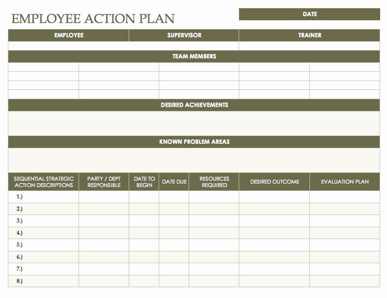 Employee Action Plan Template Unique Free Action Plan Templates Smartsheet