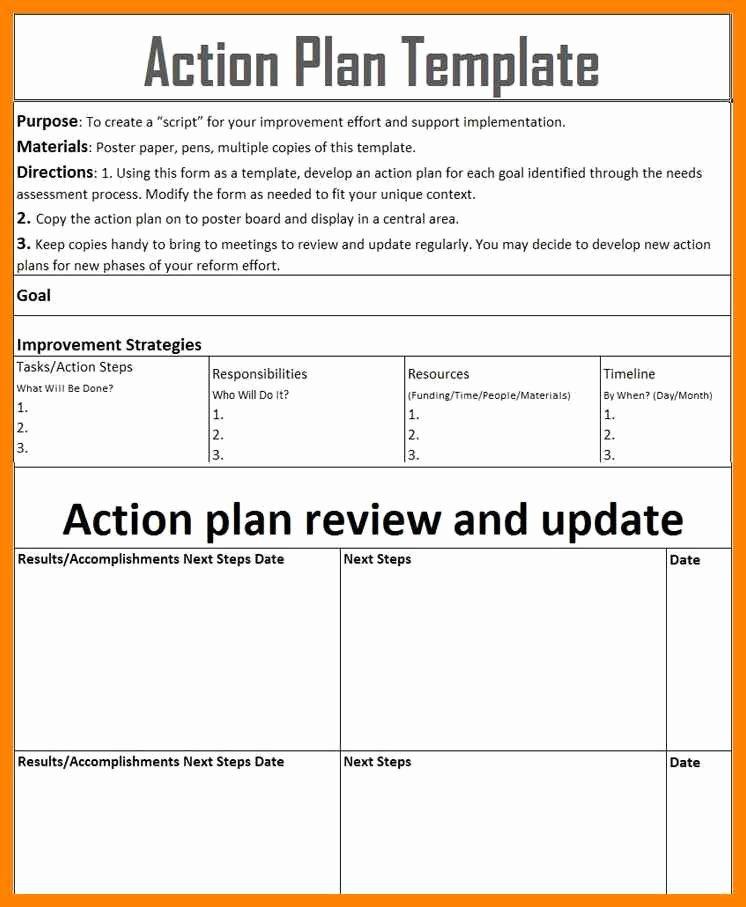 Employee Corrective Action Plan Template Luxury Corrective Action Plan