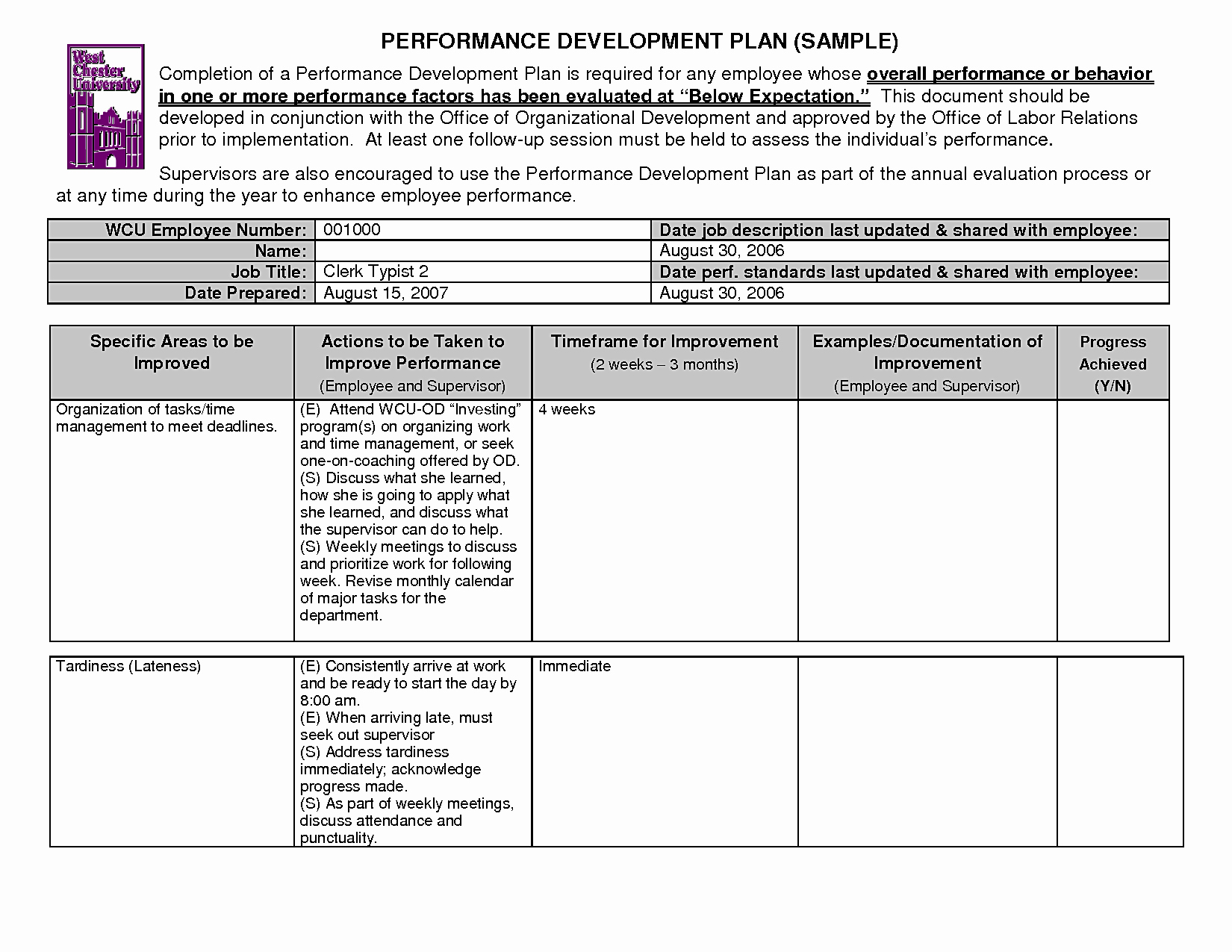 Employee Development Plan Template Beautiful Employee Development Plan Sample Template Sample Mughals