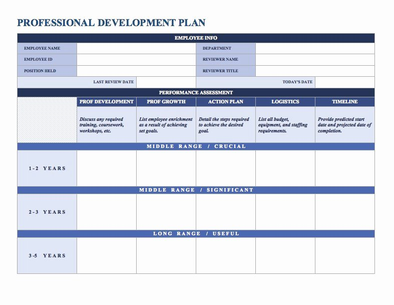 Employee Development Plan Template Fresh Free Employee Performance Review Templates Smartsheet