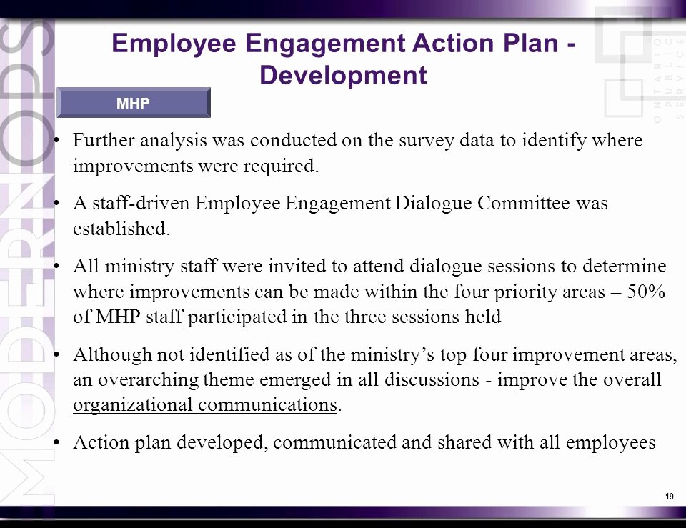 Employee Engagement Plan Template Fresh Overview Overview Of Employee Engagement Concepts and