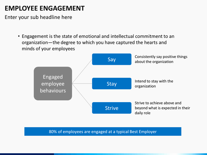 Employee Engagement Plan Template Luxury Employee Engagement Powerpoint Template