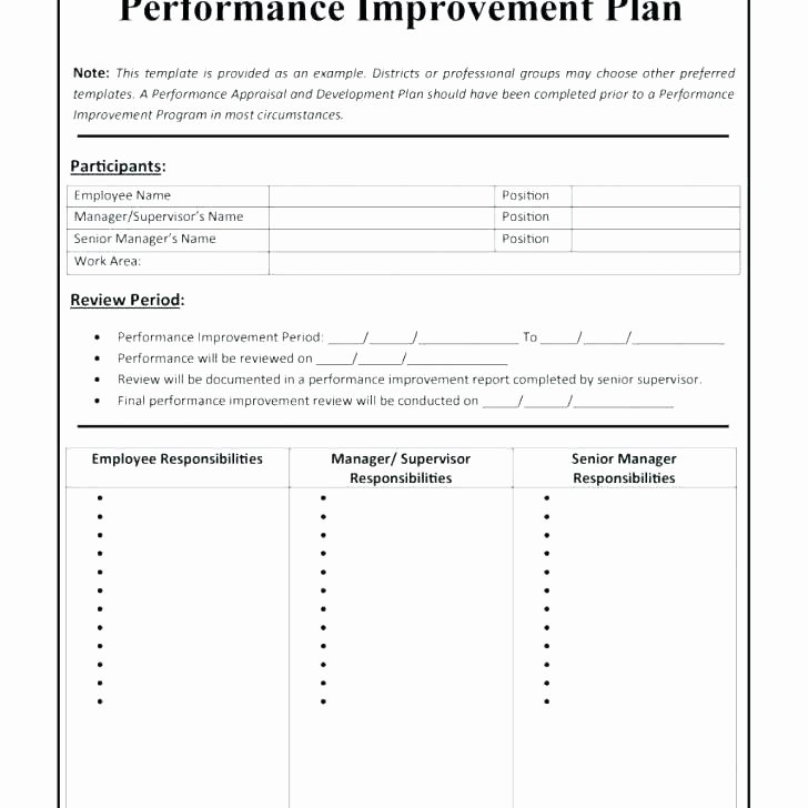 Employee Improvement Plan Template Beautiful Performance Improvement Program Template – Ensitefo