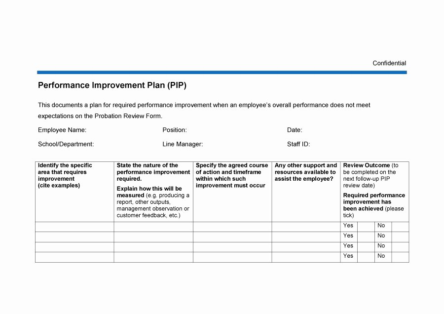 Employee Improvement Plan Template Luxury 40 Performance Improvement Plan Templates & Examples