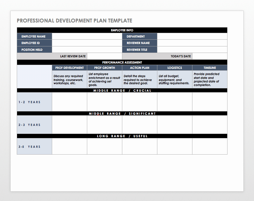 Employee Improvement Plan Template Luxury Free Employee Performance Review Templates Smartsheet