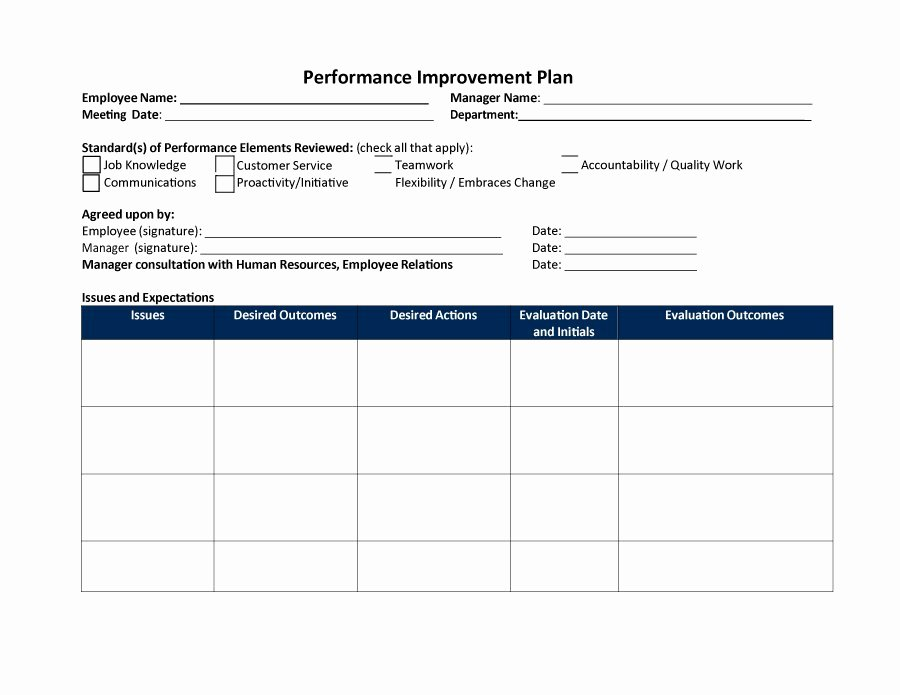 Employee Performance Improvement Plan Template Inspirational 40 Performance Improvement Plan Templates & Examples