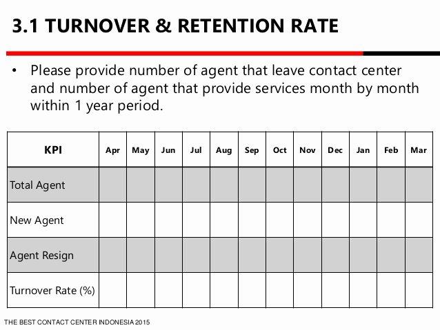 Employee Retention Plan Template Elegant Template Corporate 2015 Employee Engagement