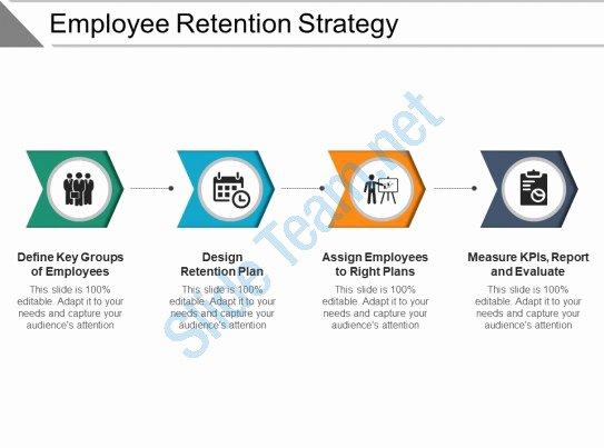 Employee Retention Plan Template New Style Linear Single 4 Piece Powerpoint