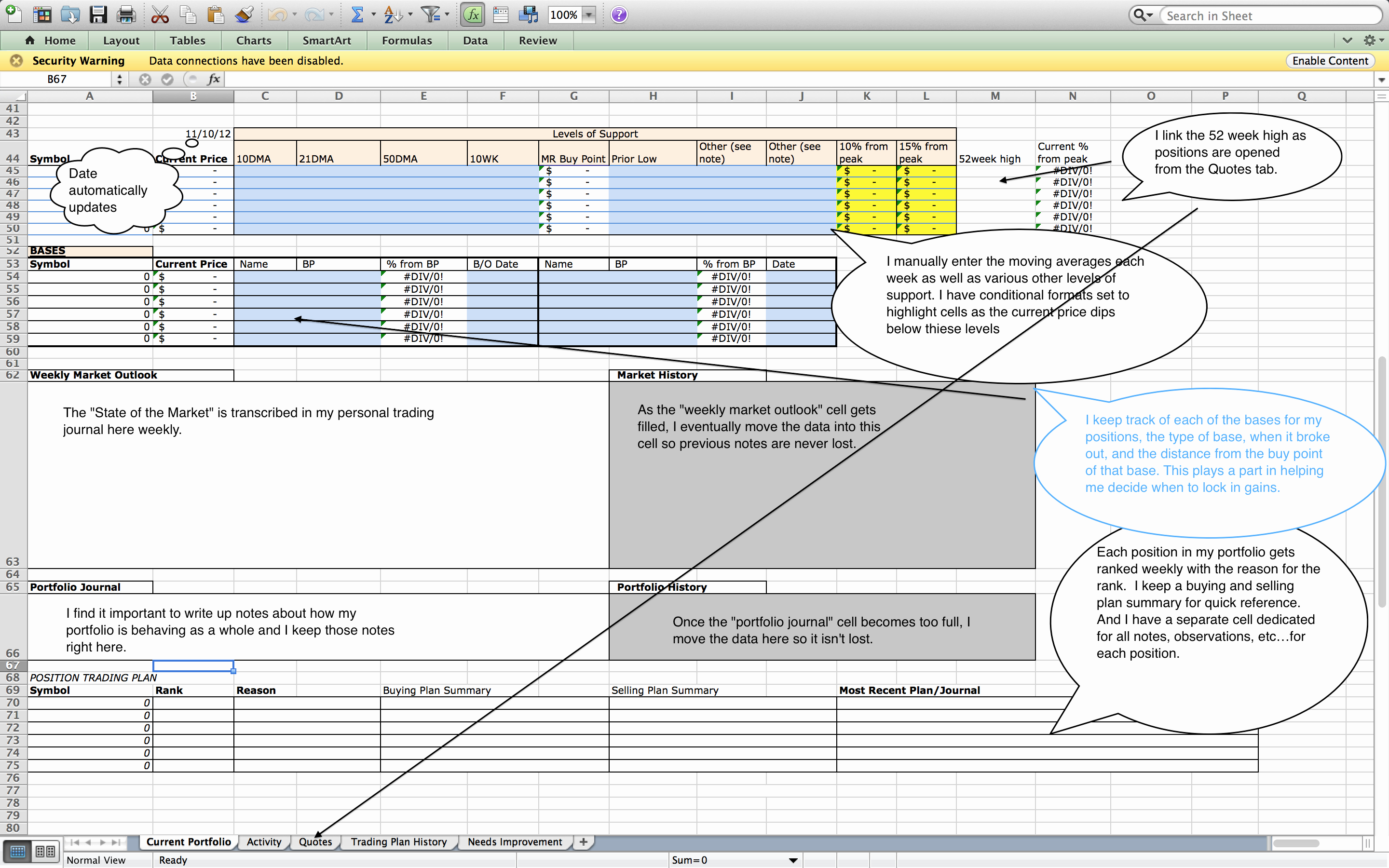 Employee Stock Option Plan Template Beautiful How to Create Your Own Trading Journal In Excel