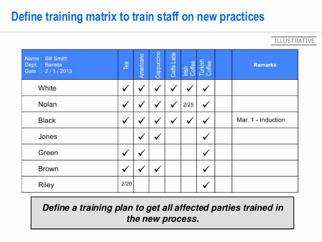 Employee Training Plan Template Awesome New Employee Training Plan Template Excel