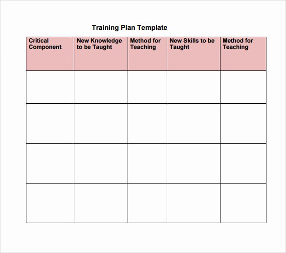 Employee Training Plan Template Awesome Training Plan Template 20 Download Free Documents In