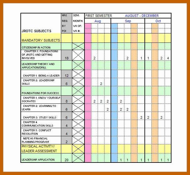 Employee Training Plan Template Excel Elegant 12 13 Training Plan Template
