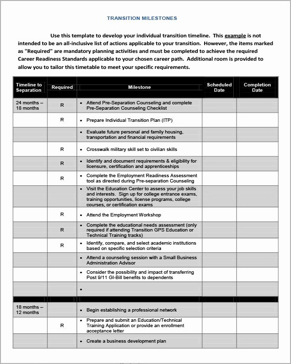 Employee Transition Plan Template Best Of Employee Role Transition Plan Template Driverlayer