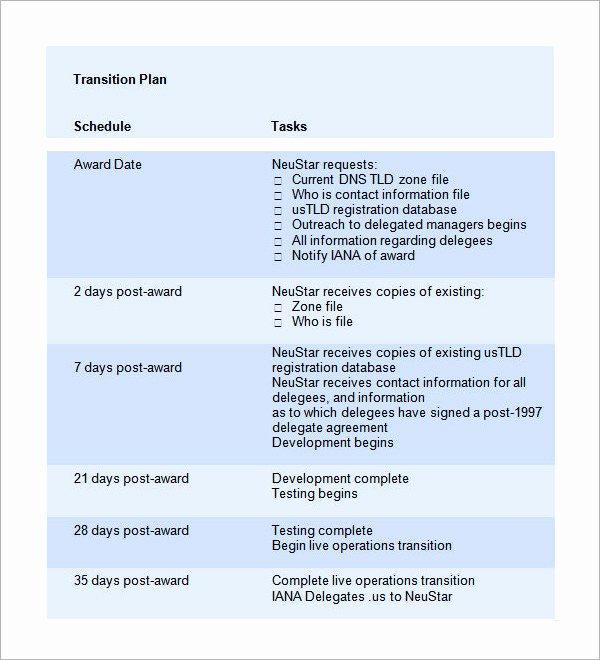 Employee Transition Plan Template Luxury 5 Transition Plan Templates