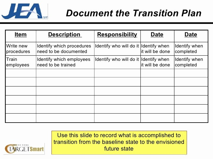 Employee Transition Plan Template New Transition Plan Template