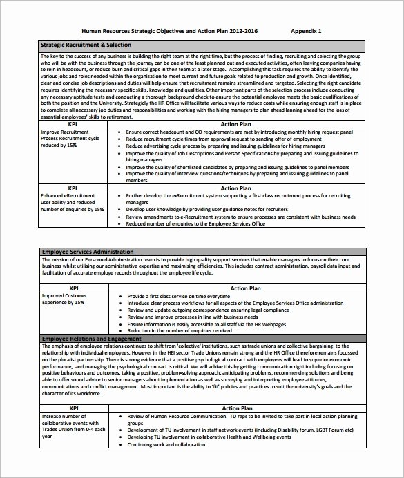Employment Action Plan Template Awesome Employee Action Plan Template 14 Free Word Excel Pdf