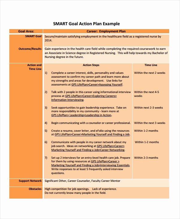 Employment Action Plan Template Beautiful Career Action Plan Template 15 Free Sample Example