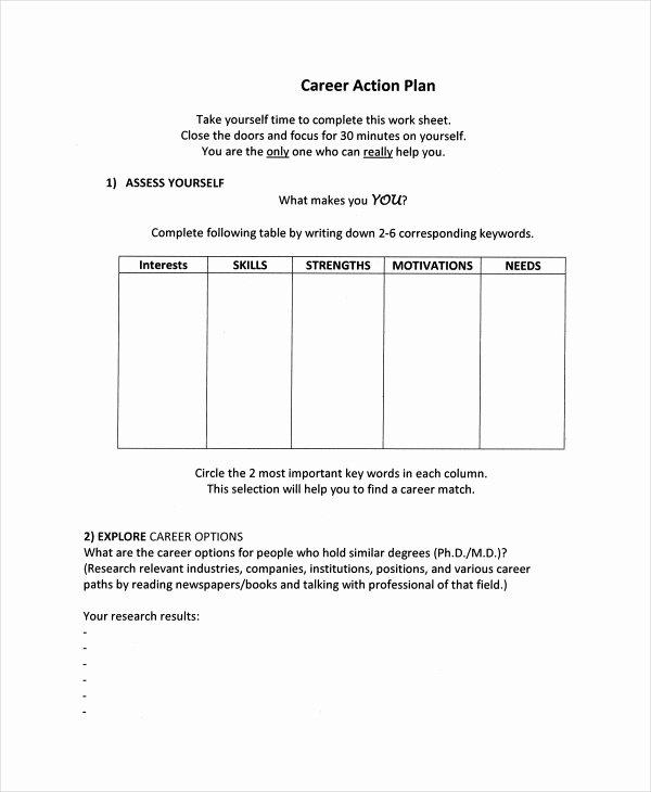 Employment Action Plan Template Inspirational Career Action Plan Template 15 Free Sample Example