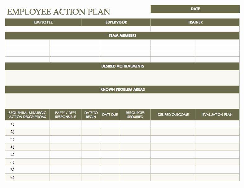 Employment Action Plan Template Inspirational Free Action Plan Templates Smartsheet