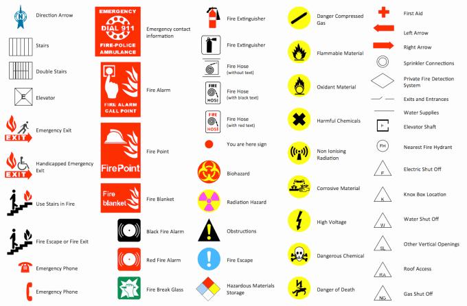 Evacuation Floor Plan Template Best Of Evacuation Floor Plan Symbols