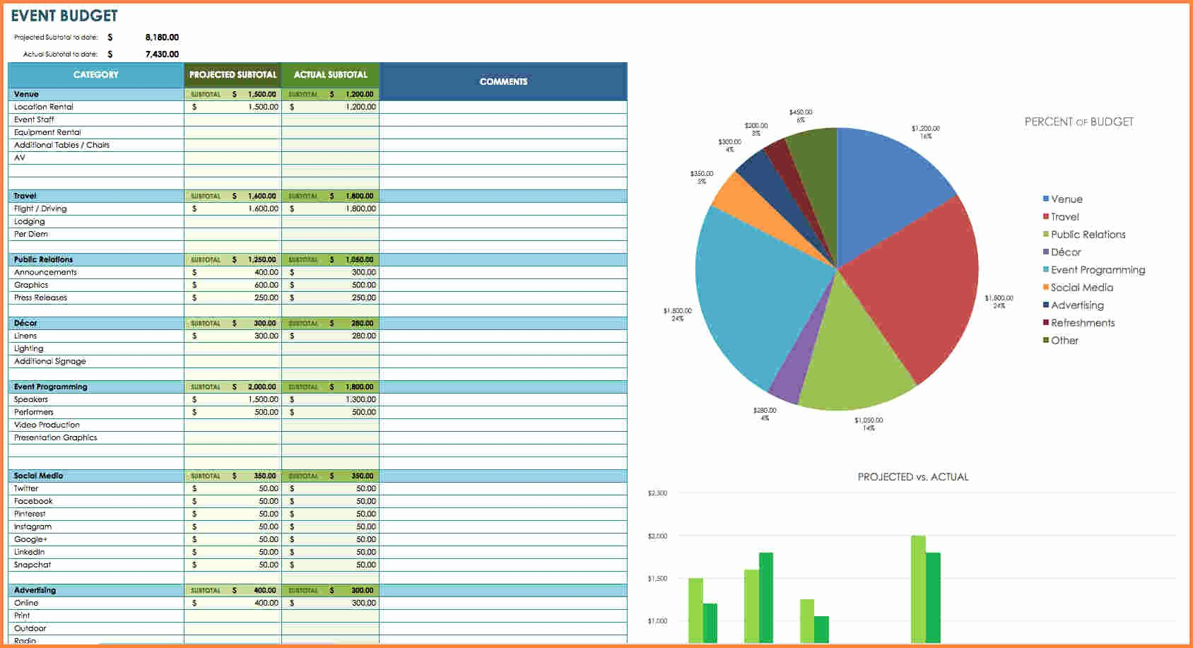 Event Marketing Plan Template Awesome 8 Food Cost Analysis Spreadsheet