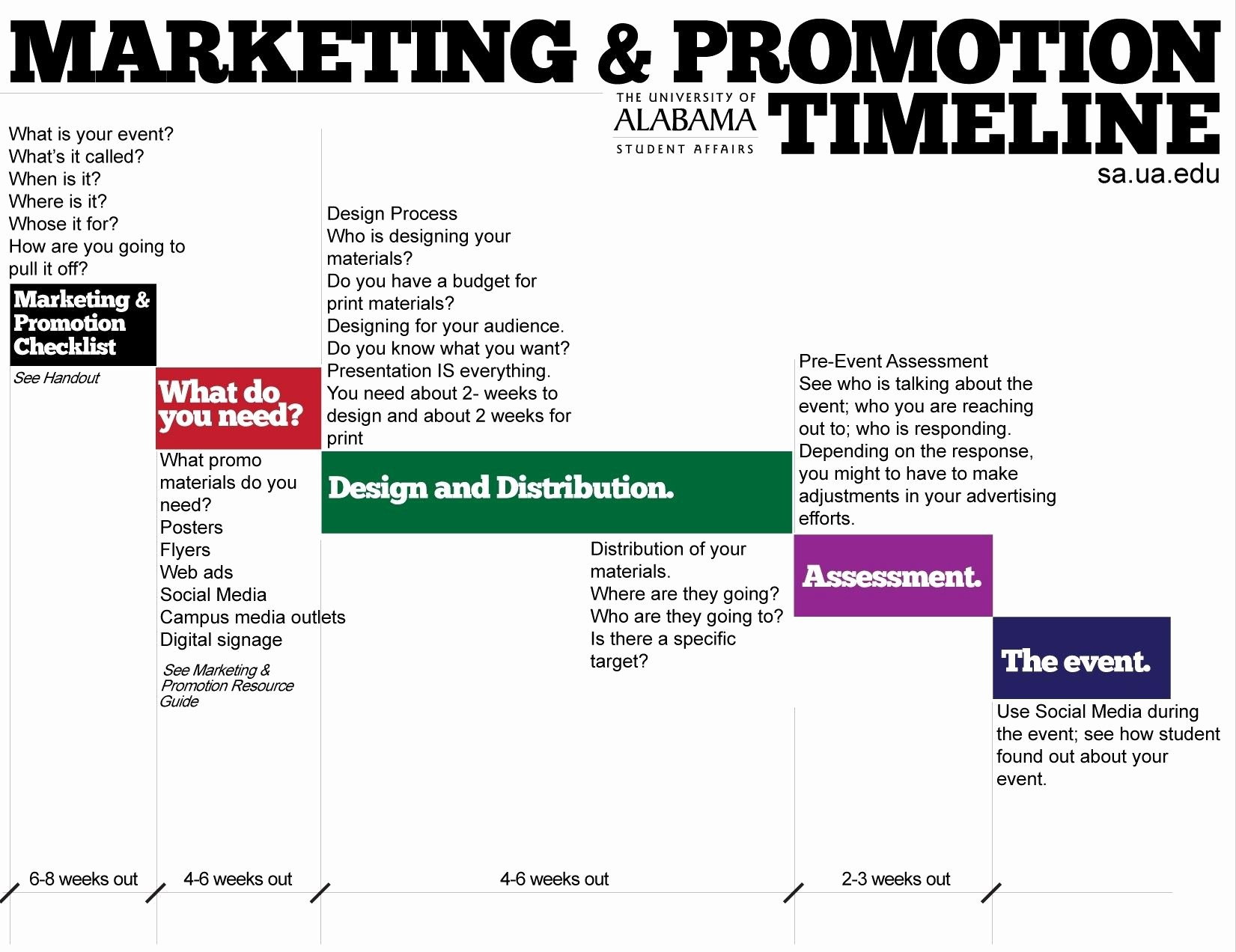 Event Marketing Plan Template Best Of Marketing Timeline Info 283 Personal Board