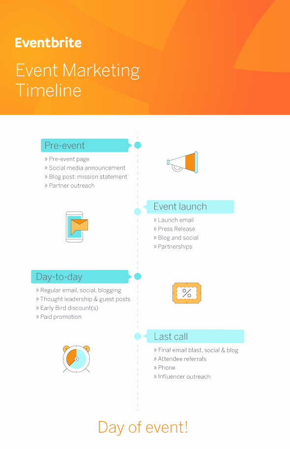 Event Marketing Plan Template Lovely event Marketing Strategy Timeline Template and Tactics