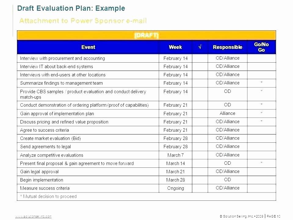 Event Project Plan Template Elegant Resource Planning Project Management Wedding Planner Plan