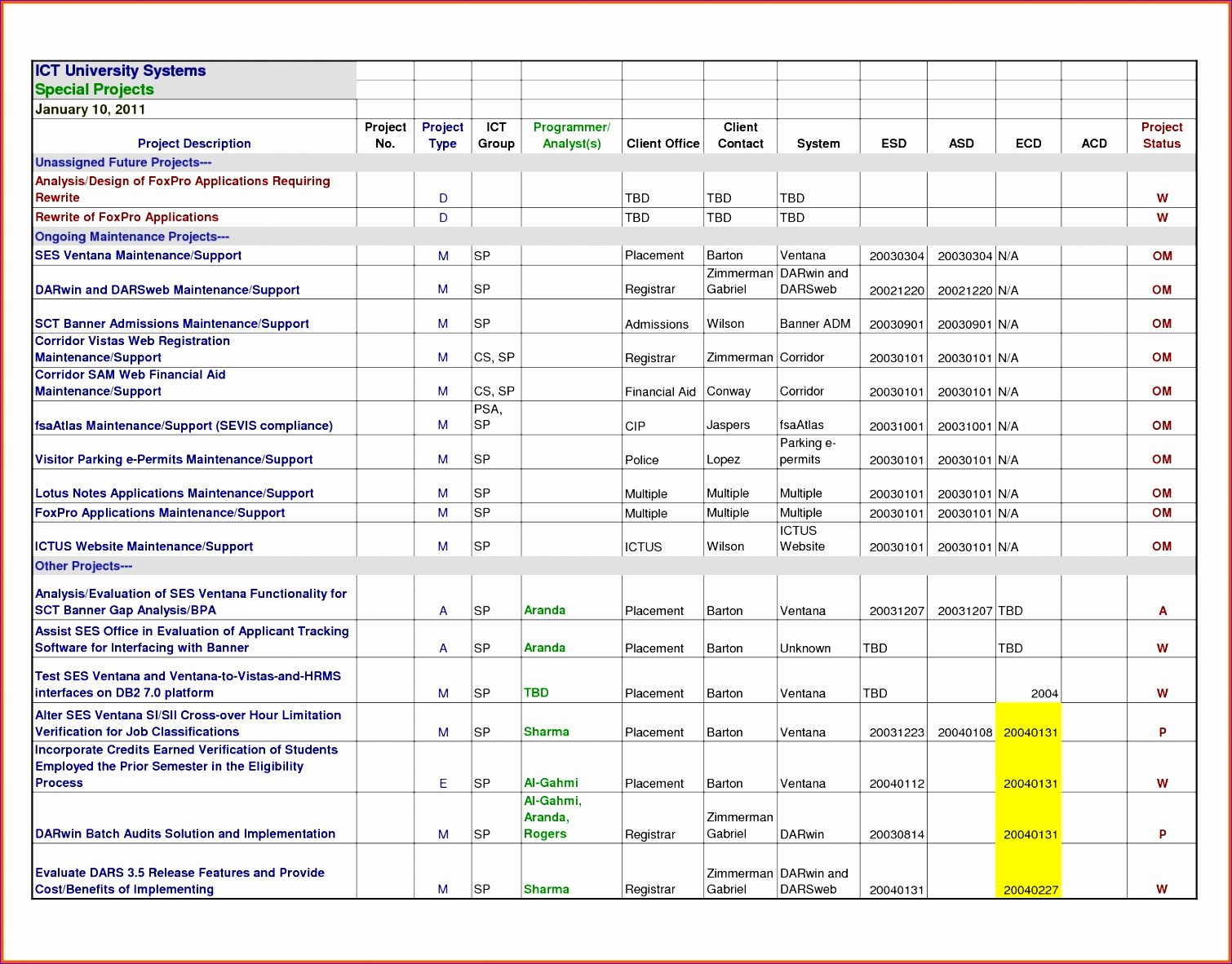 Event Project Plan Template Excel Luxury 12 Sample Project Plan Template Excel Exceltemplates